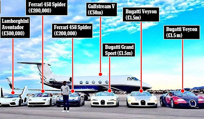 Floyd Mayweather, his private jet and many cars